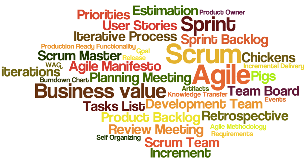 spring events tag cloud