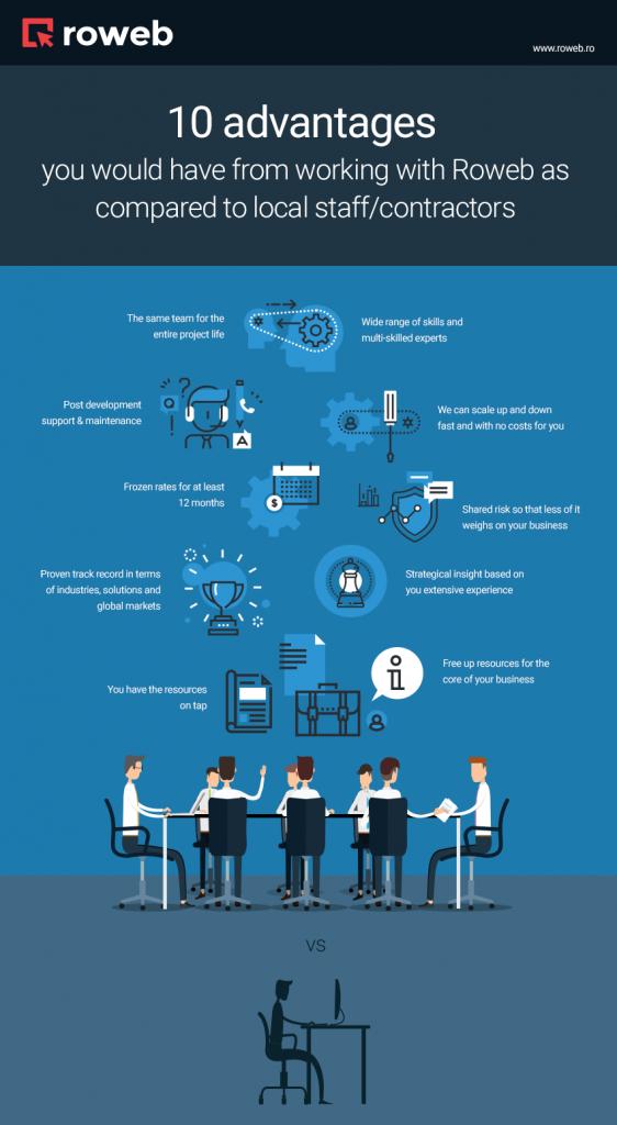 infografic 10 advantages