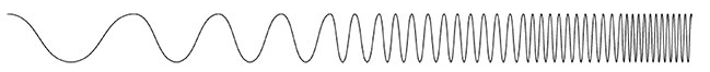Diagram of electromagnetic wave
