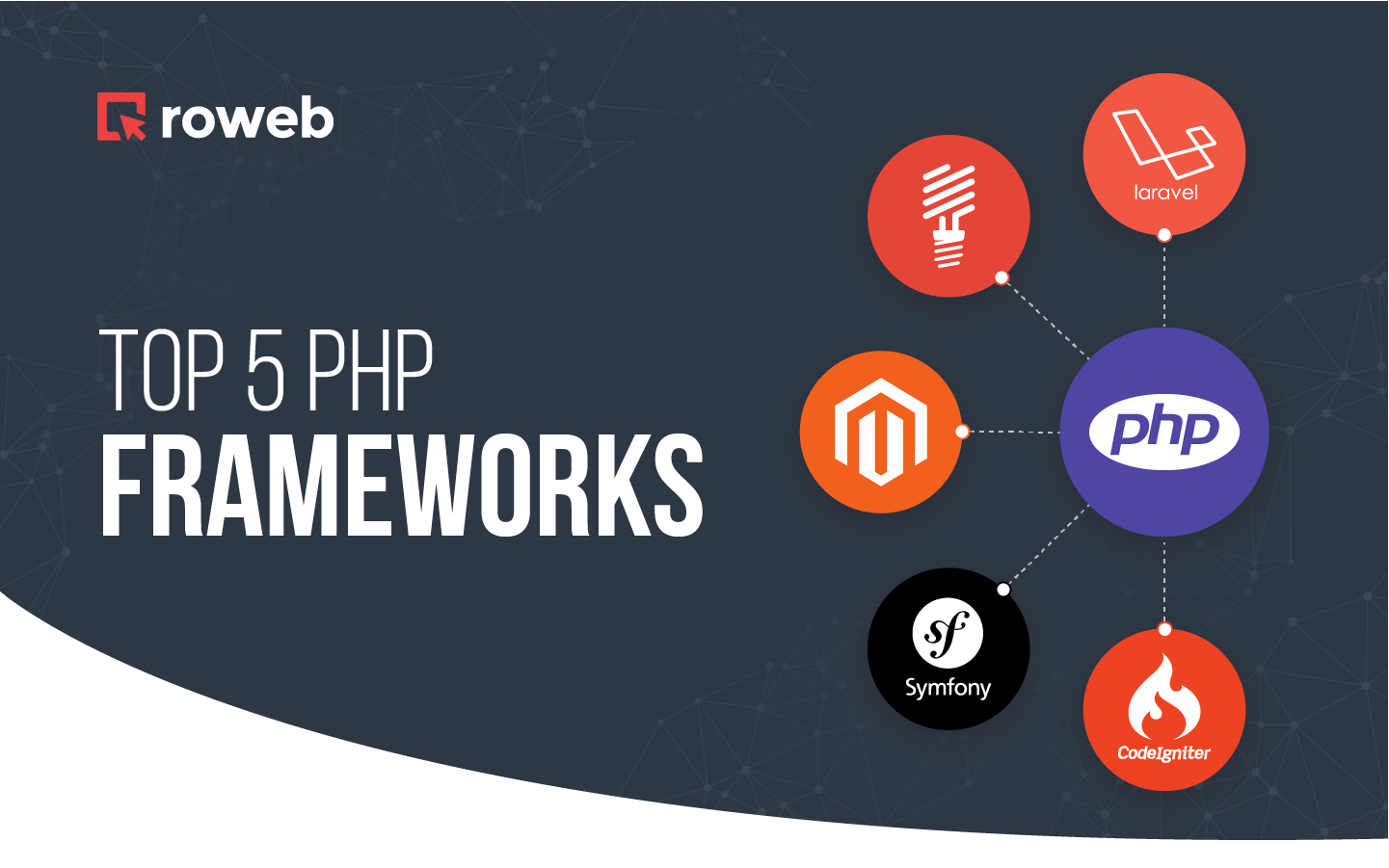 PHP Frameworks are the right choice for developing complex