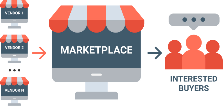 Launch Fast a Multi-Vendor Marketplace Platform