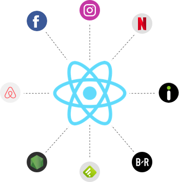 ReactJS Group