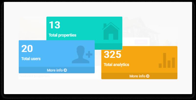 tendinte digitalizarea serviciilor imobiliare